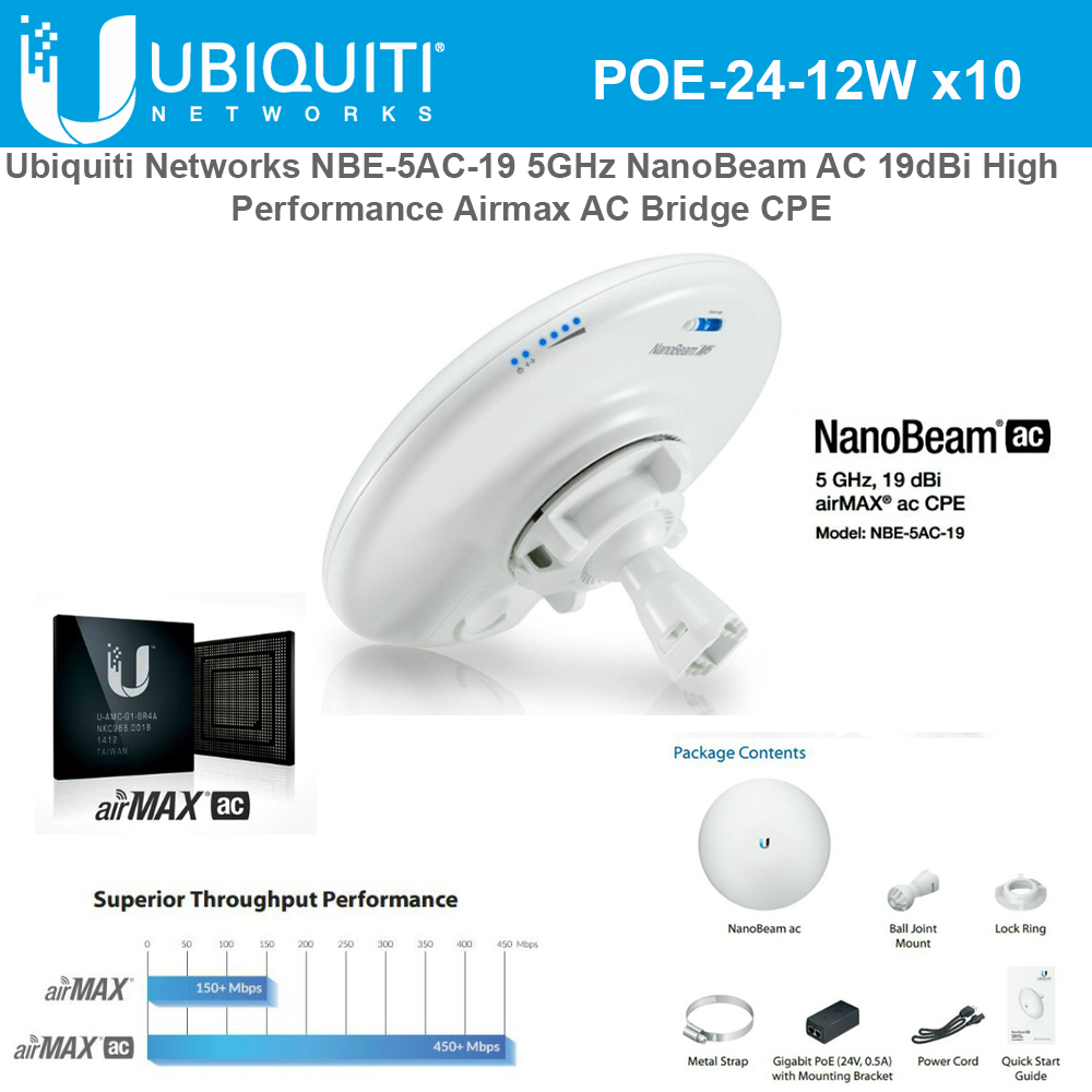 Ubiquiti NBE-5AC-19 5GHz NanoBeam AC 19dBi High-Performance Airmax AC Bridge CPE
