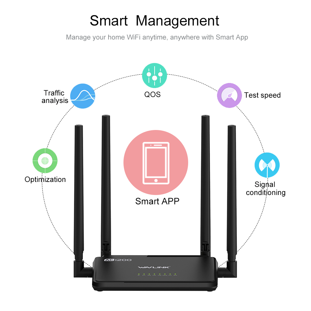 Wavlink AC1200 Wireless Router Dual Band household Broadband Wi-Fi Router Signal Booster IEEE802.11ac With 4x 5dBi High Gain External Antennas