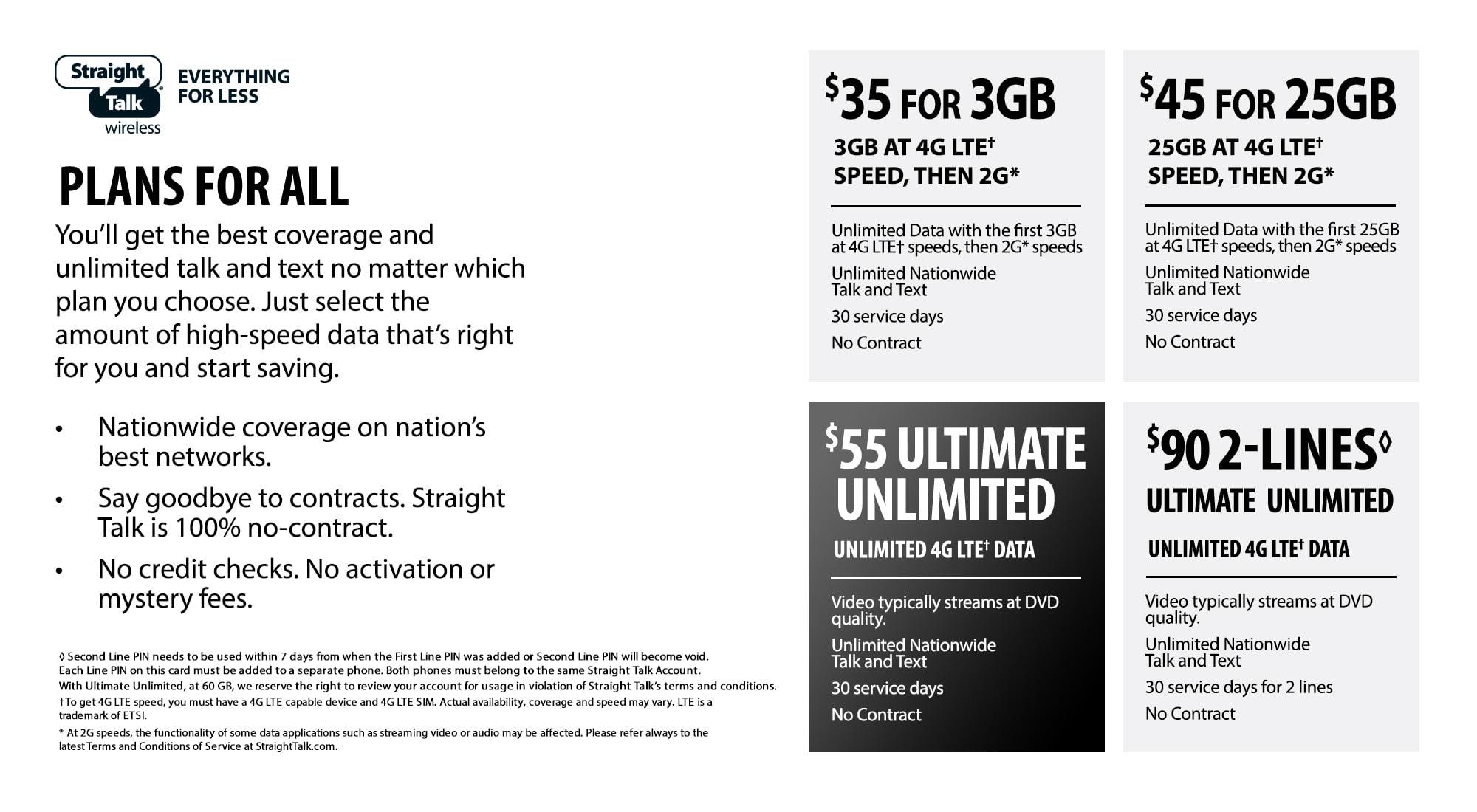 Straight Talk Alcatel TCL LX Prepaid Smartphone - Walmart com
