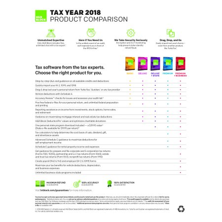 H&R Block Tax Software 2018 Basic Win (Email Delivery
