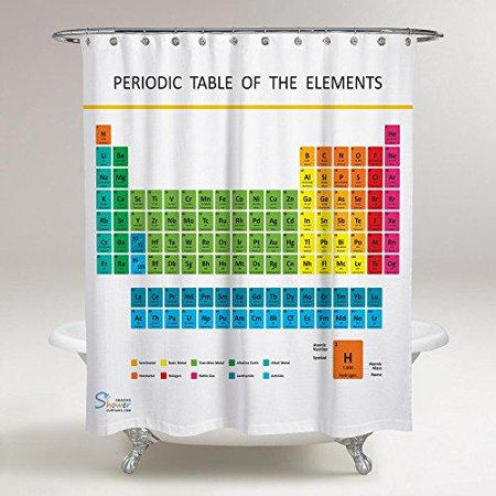 Amazing Shower Curtains   Updated 2017 Periodic Table Of Elements Shower Curtain 70X70