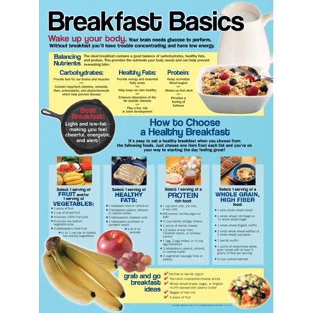 Learning Zone Poster - Breakfast Basics Poster Laminated Poster - 18x24