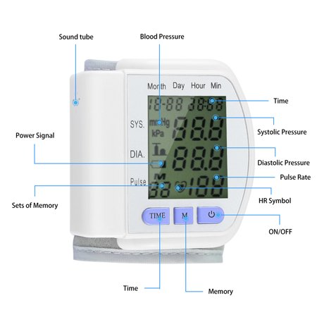 New Upgraded Digital LCD Automatic Wrist Blood Pressure Measurement Pulse Monitor Heart Beat Meter Pulse Oximeter Health Monitor Health Care