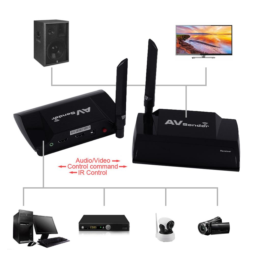 Hot Sale Professional 5.8GHz HDMI Wireless AV Sender TV A...