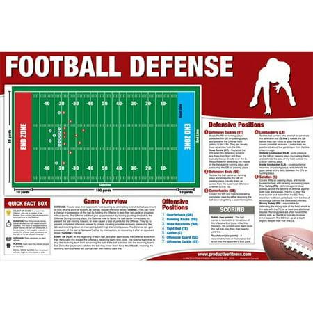 Productive Fitness CFBDL Football Defense (Football 50 Defense)
