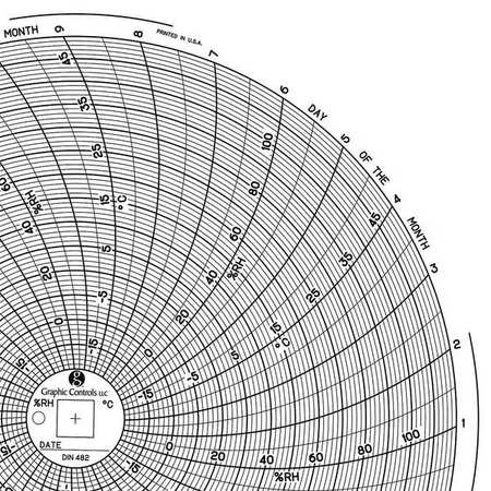 GRAPHIC CONTROLS Chart 482 Circular Paper Chart, 31 day, PK60
