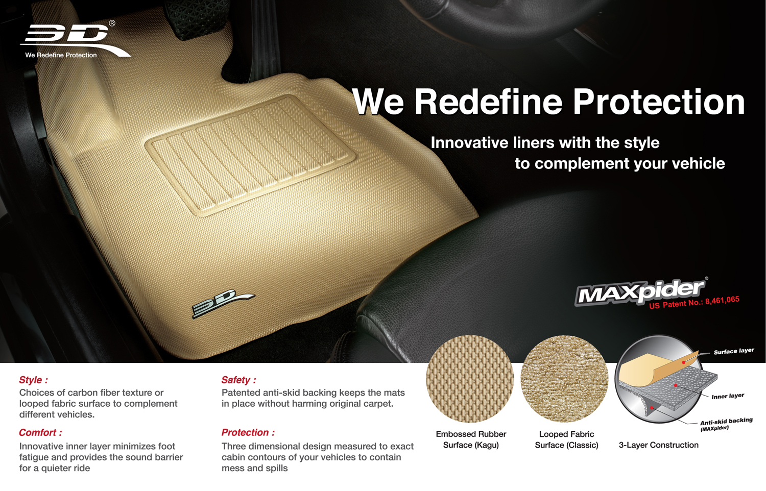 3D MAXpider Second Row Custom Fit All-Weather Floor Mat for Select Ford Flex Models Kagu Rubber Gray L1FR05121501