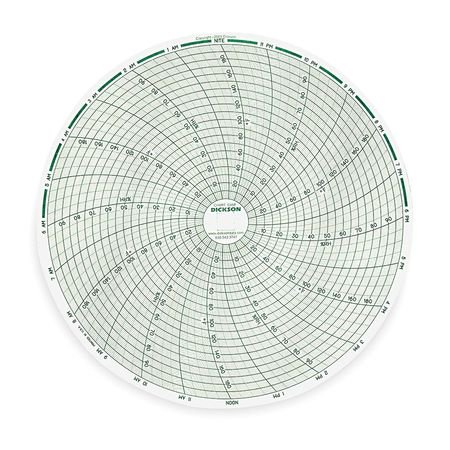 DICKSON C458 Paper Chart, 8 In, 0 - 200 F/C, 1 Day, Pk 60 (Dickson Chart Pen)