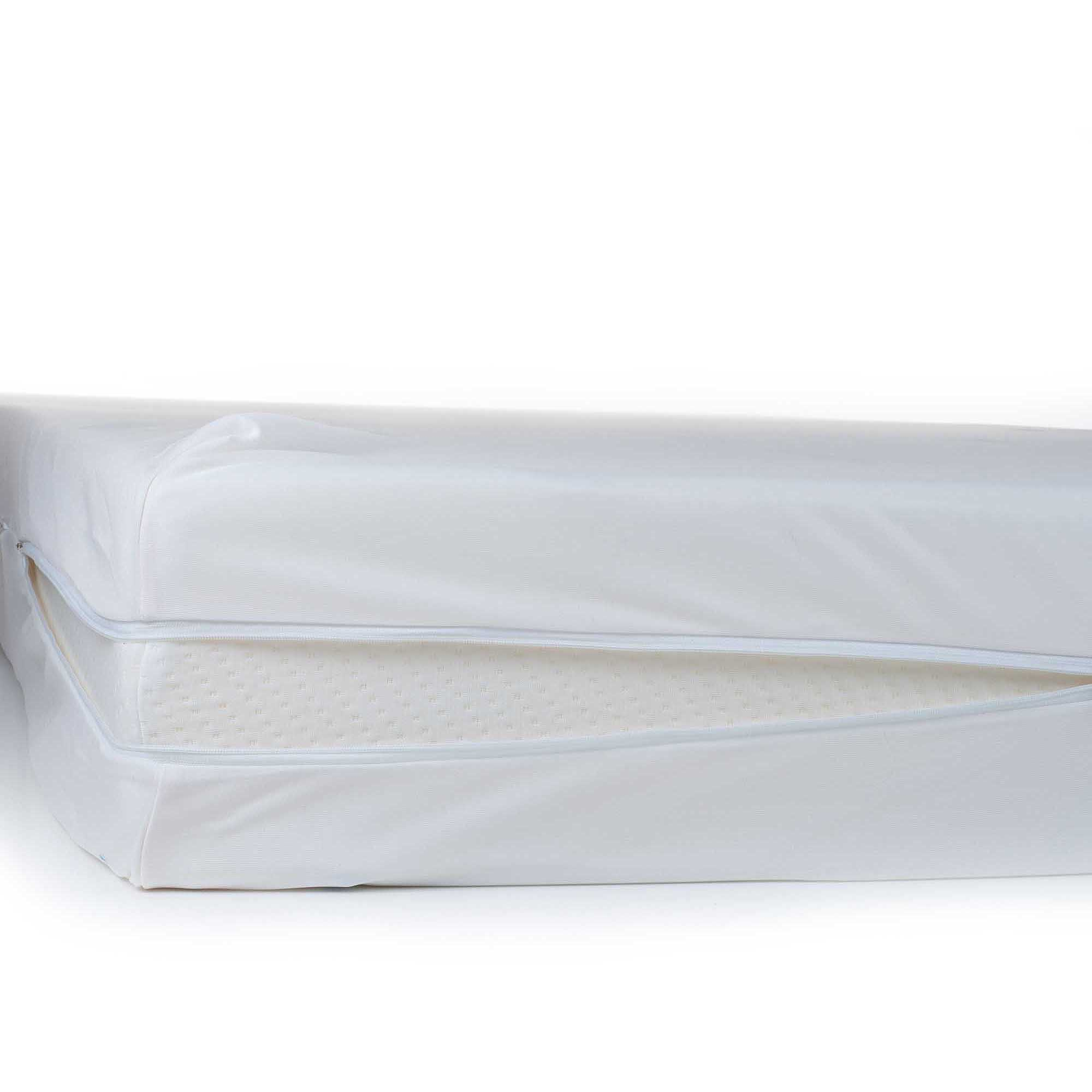 remedy bed mattress encasement cover twin - Mattress Encasement