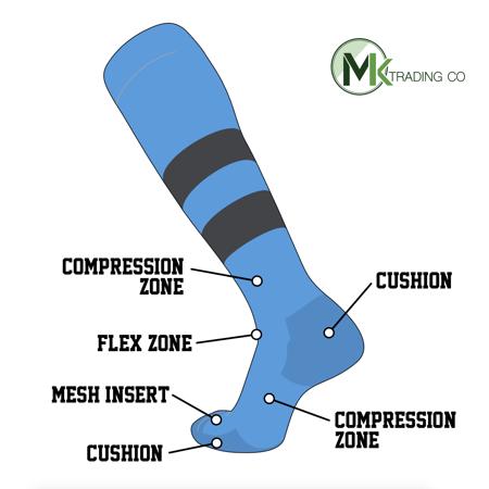 TCK Elite Baseball Football Knee High Striped Socks (G) Baby Blue, Graphite ()