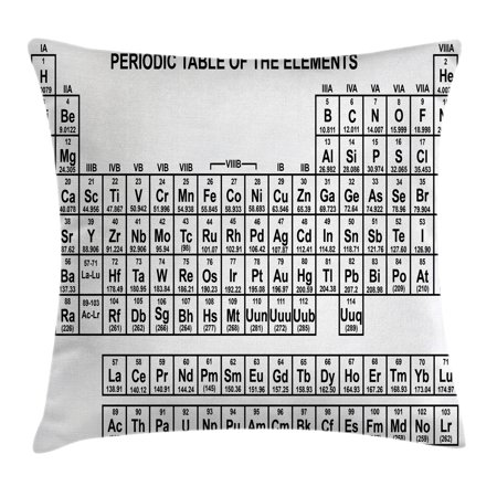 periodic table throw pillow cushion cover monochrome simple science chemistry elements for students class image
