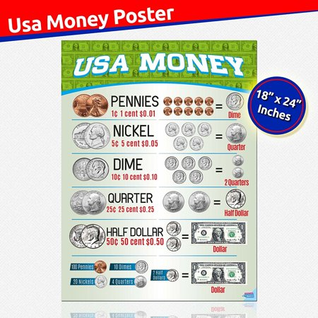 Money Chart by Business Basics Currency Chart for Kids - Perfect Money Posters for Teacher - Childrens Sizing Chart