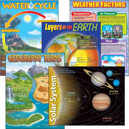 Science Element Chart - Trend, TEP38929, Gr 2-9 Earth Science Learning Charts Combo, 5 / Pack