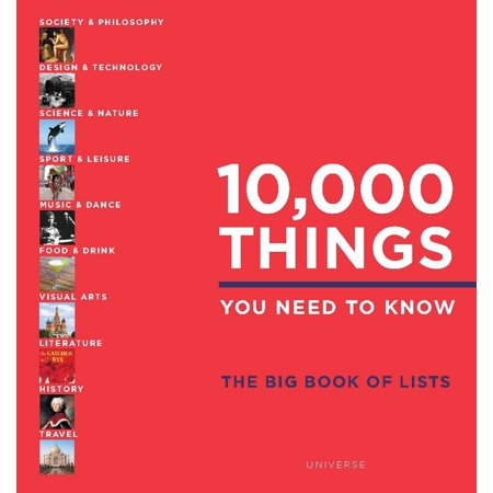 10,000 Things You Need to Know : The Big Book of Lists - List Of Halloween Things