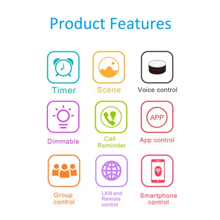 DC12-24V Mini WIFI Single Color Light Emitting Diode Controller Supported Smart Phone Intelligent App Control/ Timing Timer Function/ Brightness Adjustable Dimmable/ Scene Setting/ Group Sharing/ (Best Wifi Phone Call App)