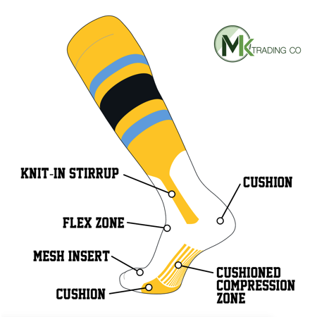 TCK Elite Baseball Knee High Stirrup Socks (E, 7in) Gold, Baby Blue, Black (Gold Stirrup)