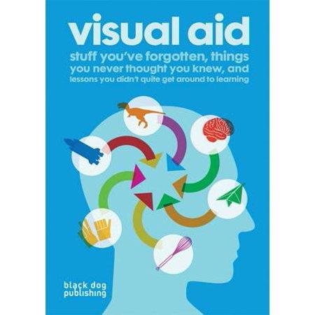 Visual Aid : Stuff You
