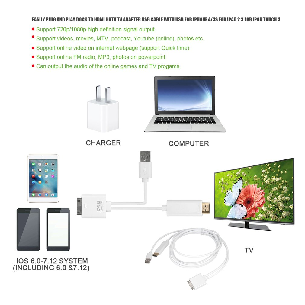 iphone to hdmi walmart hdmi hdtv tv adapter usb hdmi cable fo iphone 4 4s to tv 15494
