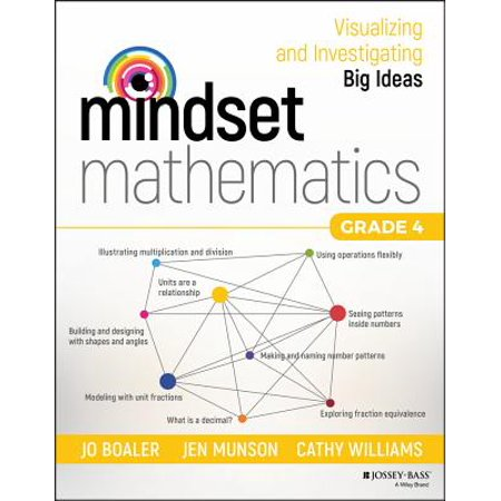 Mindset Mathematics : Visualizing and Investigating Big Ideas, Grade 4 - Halloween Math Center Ideas