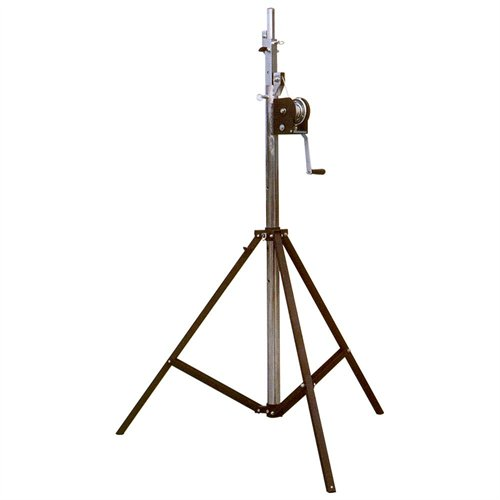 Manfrotto tripod activation code