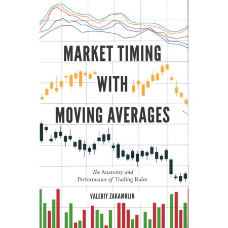Market Timing with Moving Averages : The Anatomy and Performance of Trading