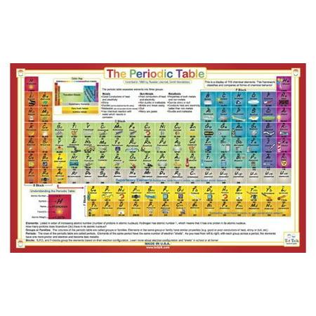 Placemat - Tot Talk - Periodic Table Meal Dinning Kids Mat tot1033