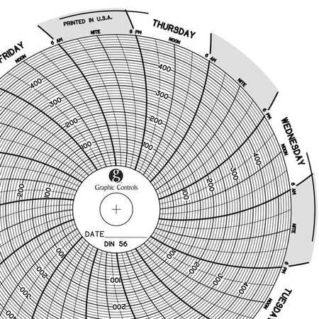 GRAPHIC CONTROLS Chart 056 Circular Paper Chart, 7 day, PK60