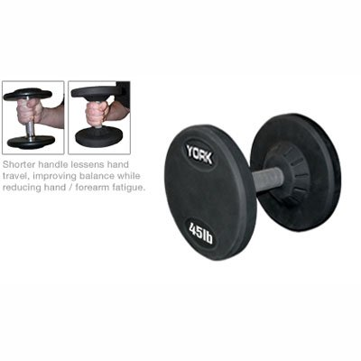York Barbel Medial Grip Rubber Coated Pro Style Dumbbell Pairs -  55 lb 55 Lb Large Monitor