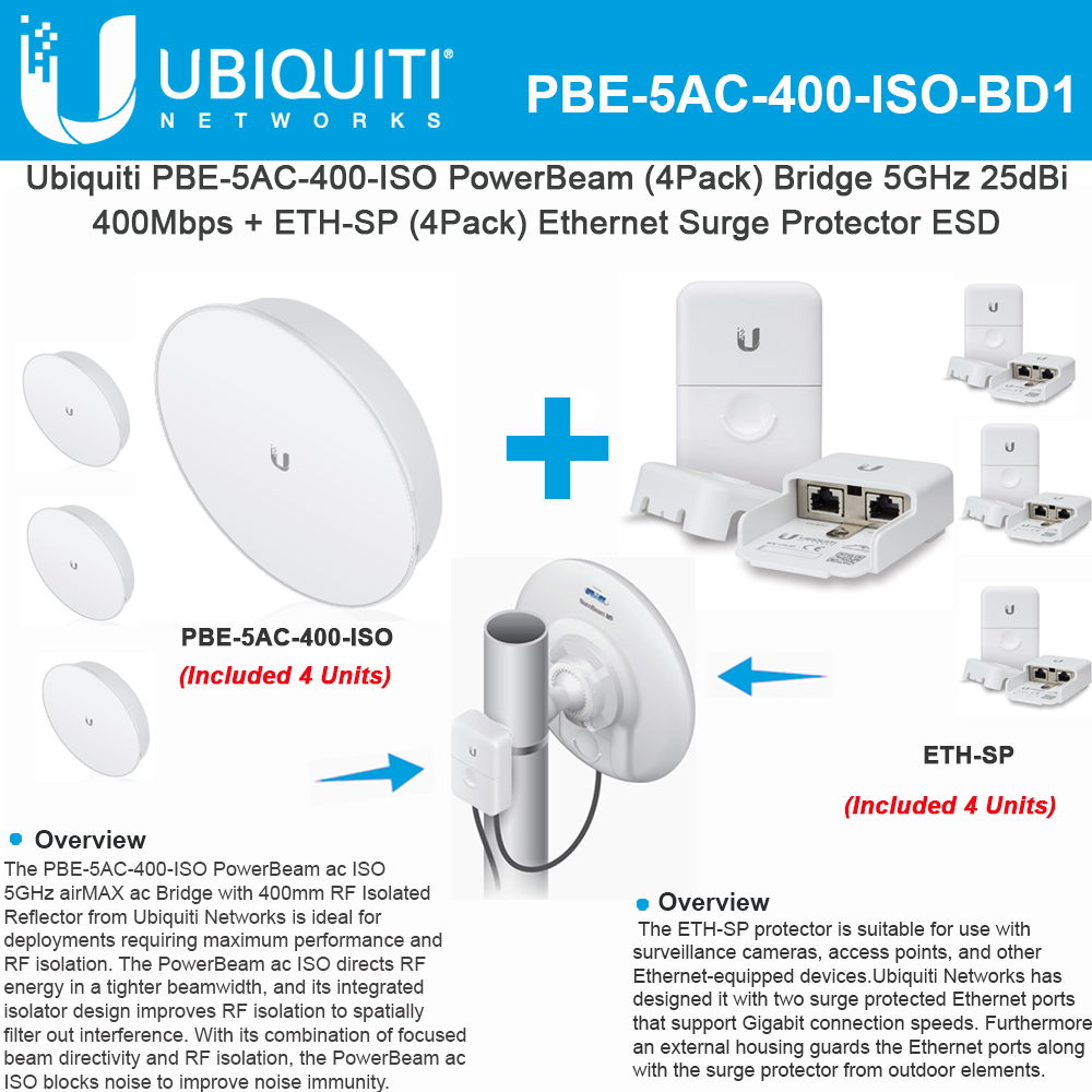 Ubiquiti PBE-5AC-400-ISO Bridge Treiber Windows XP