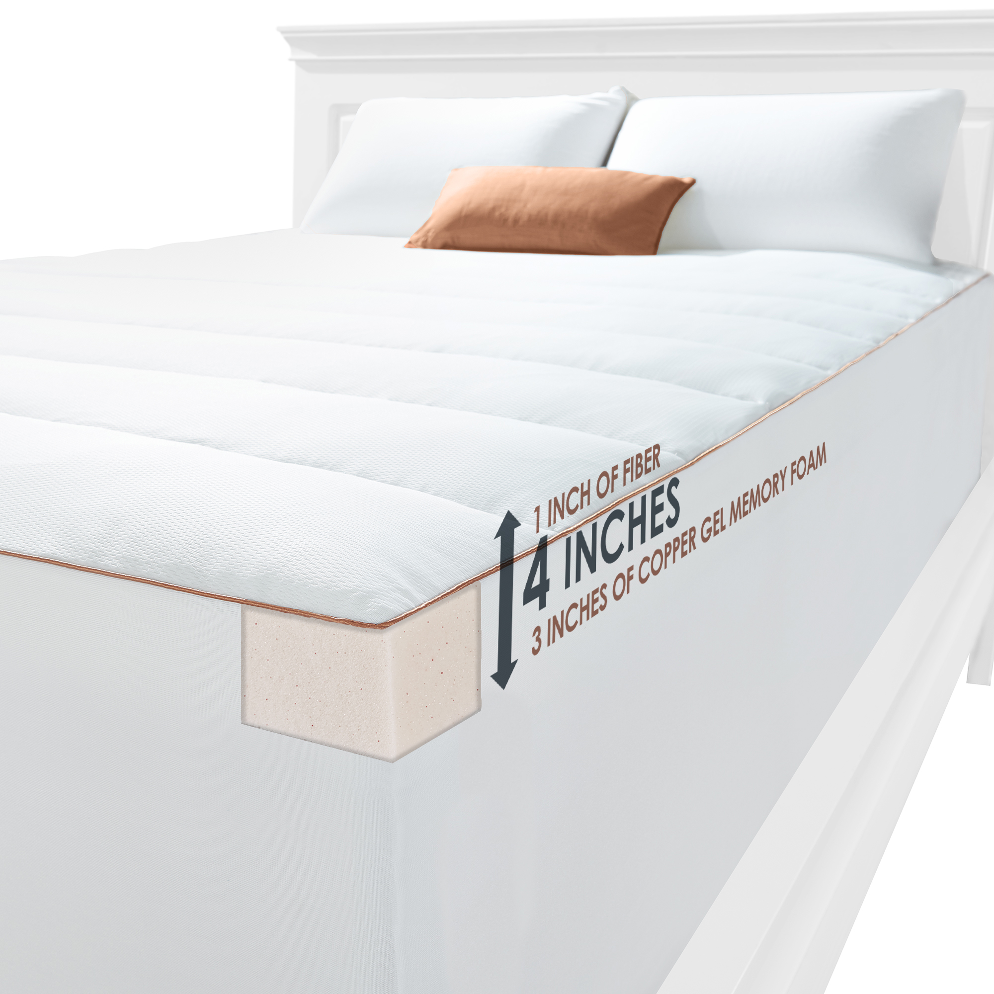 Dream Serenity 4 Inch Copper Gel Memory Foam Topper With Pillowtop