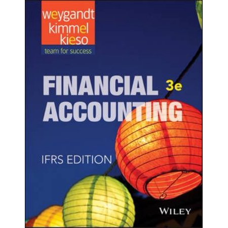 Coupon accounting ifrs checkers coupons november 2018 zero coupon bonds and debt instruments that pay no stated interest until maturity are also examples of securities with oidermediate accounting ifrs fandeluxe Gallery