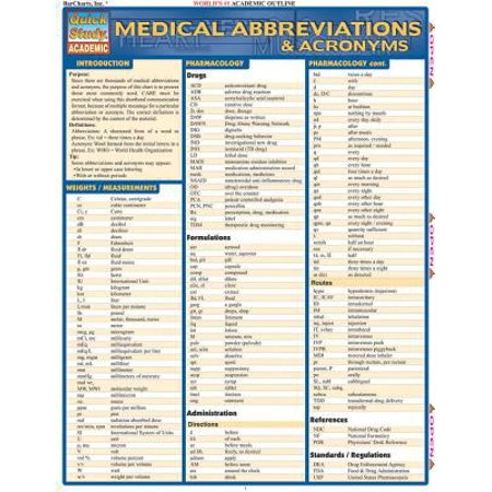 Medical Abbreviations   Acronyms Quick Reference Guide
