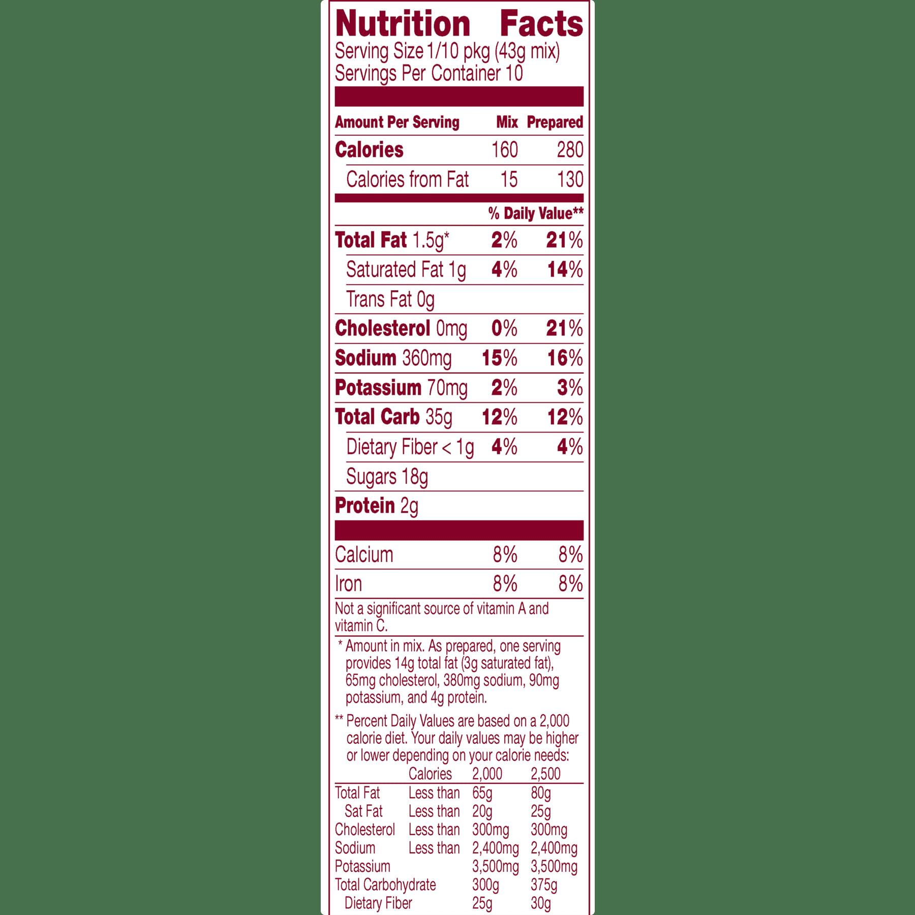 Betty crocker red velvet cake mix ingredients