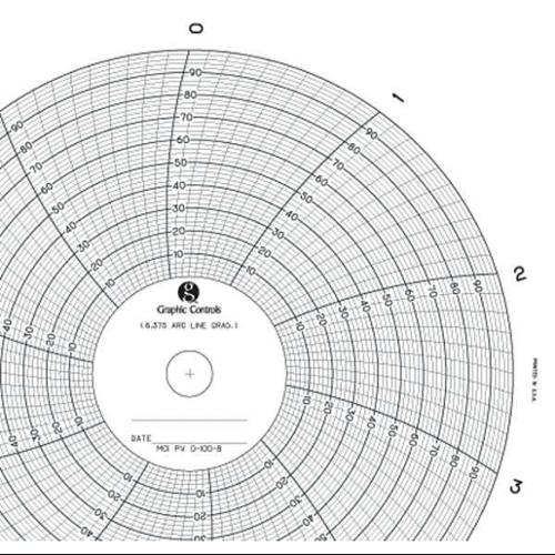GRAPHIC CONTROLS MCI PV 0-100-8 Circular Paper Chart, 0 to 100, 1Day