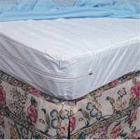 Full Zippered Plastic Mattress Protector for Home Beds