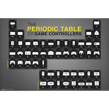 Periodic Table Of Game Controllers Nintendo Nes Atari Sega Xbox Poster   18X12 Inch