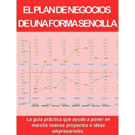 EL PLAN DE NEGOCIOS DE UNA FORMA SENCILLA. La guía práctica que ayuda a poner en marcha nuevos proyectos e ideas empresariales. - eBook