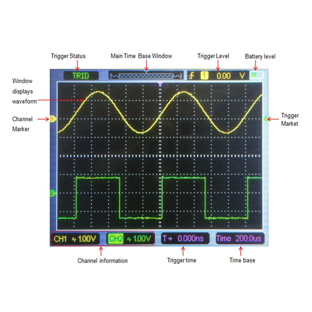 Hantek Oscilloscope num/érique de poche 2 en 1 Multim/ètre double canal Scopemeter USB 2 canaux 2 canaux Scope M/ètre portable Largeur de bande 70 MHz Fr/équence d/échantillonnage 250 MSa//s