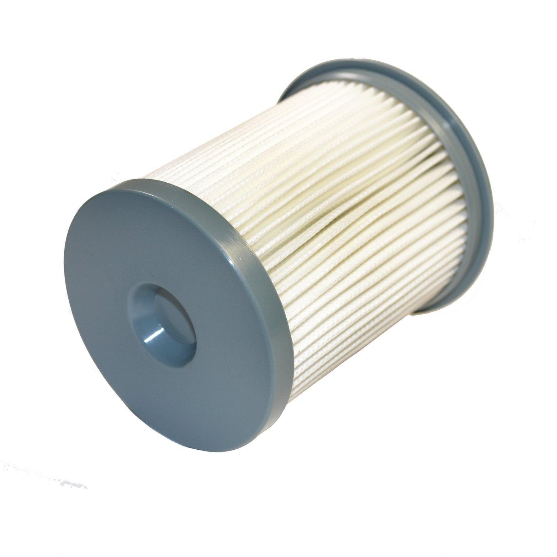 2-Pack HQRP Filter for Elite Rewind U5507900 U5509900 U5511900 UH40070 UH40150HD
