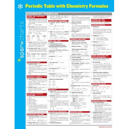 Periodic Table with Chemistry Formulas Sparkcharts
