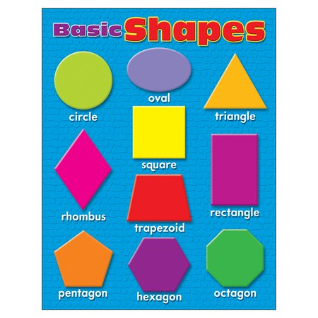 Music Learning Chart (LEARNING CHARTS BASIC SHAPES )