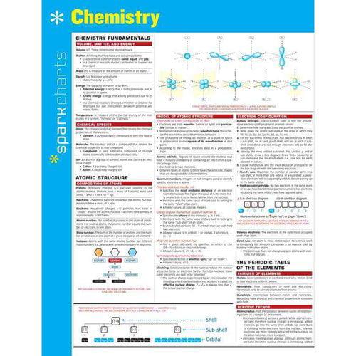 Sparkcharts Chemistry