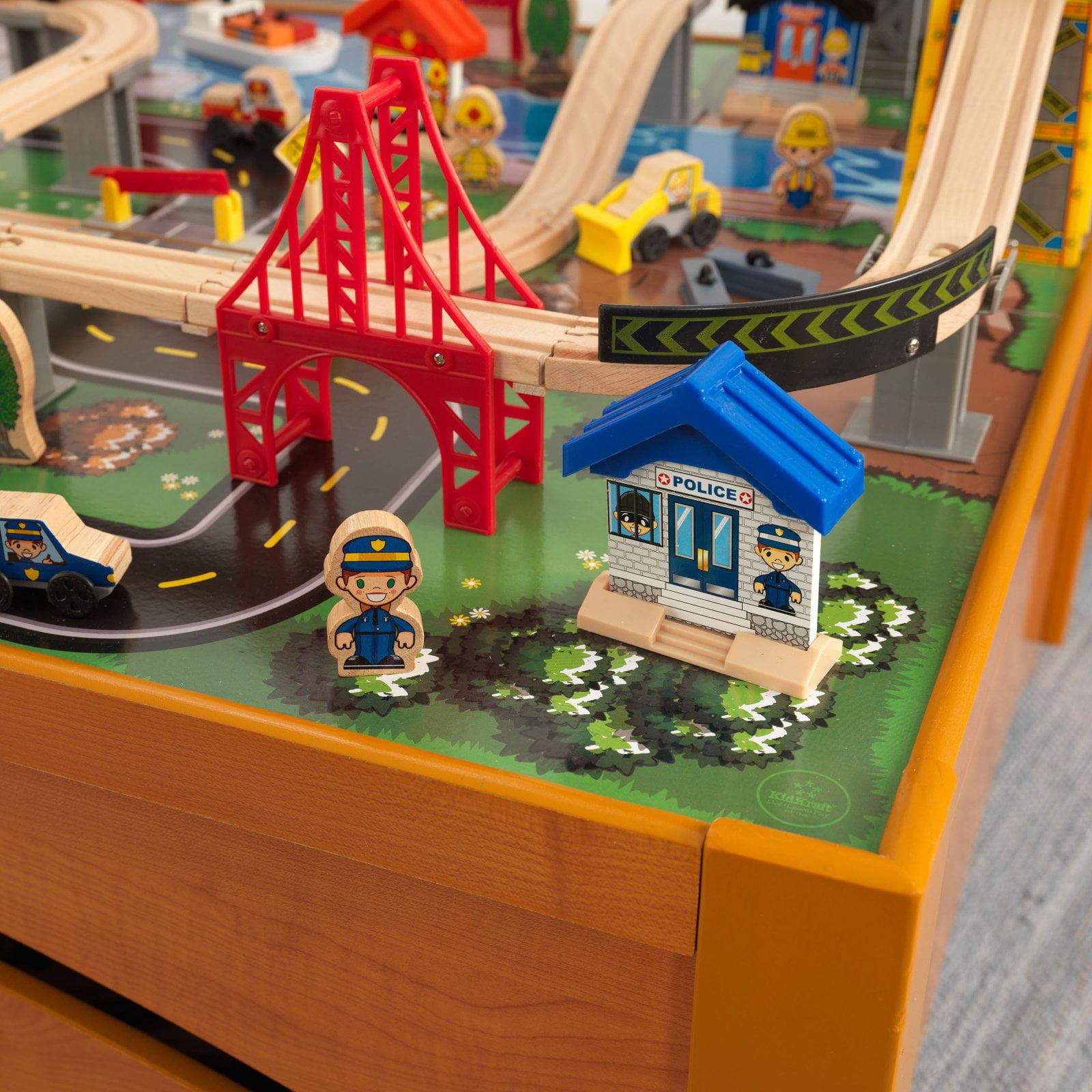 Kidkraft Metropolis Train Table Set total quality management ...