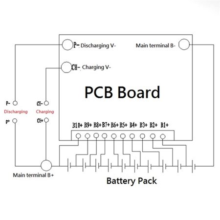Battery Protection Control Board BMS PCB for 10 Packs 36V 40A Li-ion Cell max Business & Industrial w/ Balance - image 4 de 9