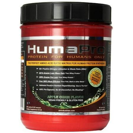 Image of HumaPro