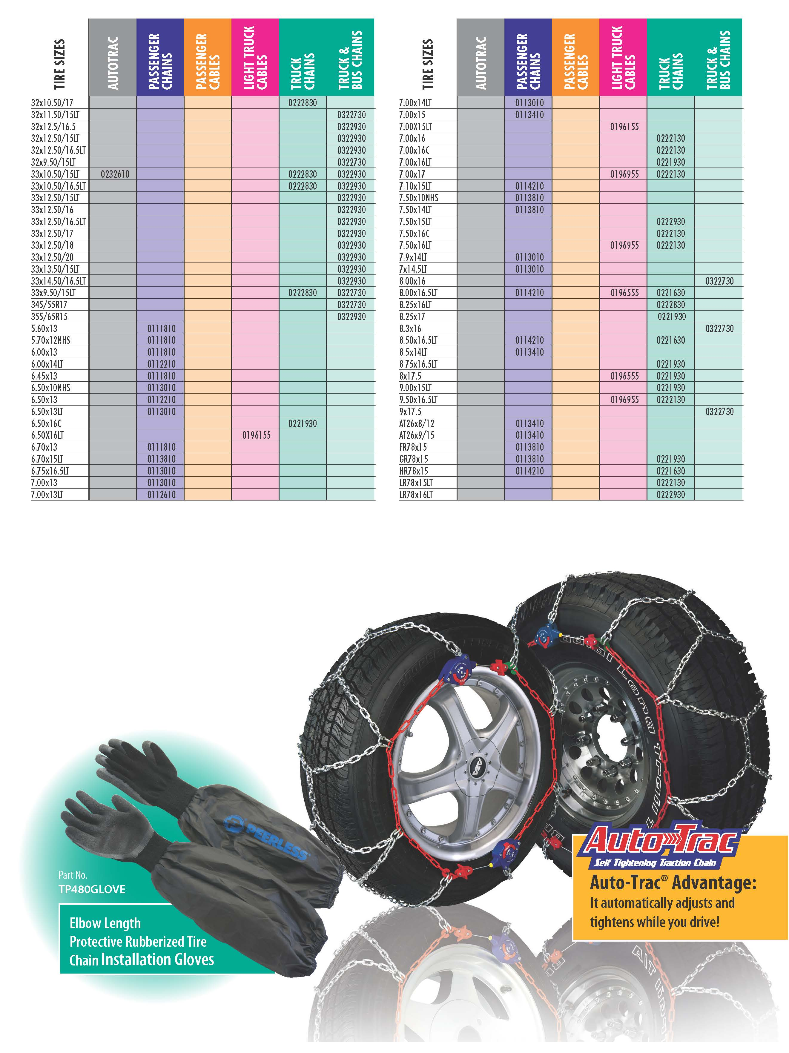 Peerless Truck Tire Chains With Rubber Tighteners 322930 Walmart Com