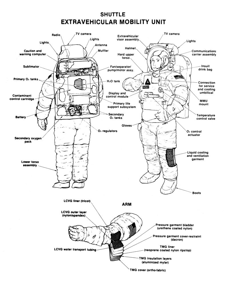 space spacesuit 1991 ncutaway diagram of the space shuttle