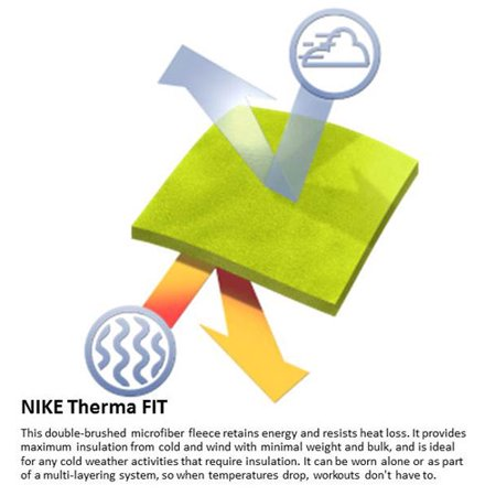 Wholesale Atlanta Falcons Nike Circuit Property Of Performance Pullover Hoodie  hot sale
