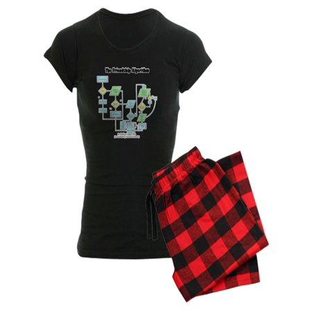 56e6b1a9 CafePress - Big Bang Theory Friendship Algorithm Women's Dar - Women's Dark  Pajamas