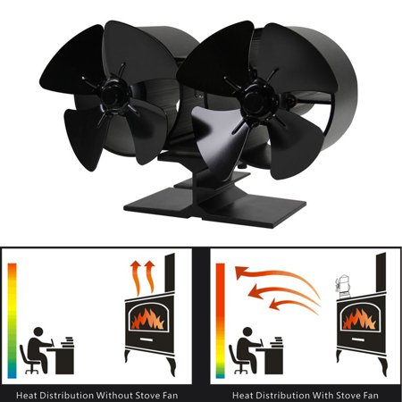 4 Blades Double Heat Powered Stove Fans F260 Home Fuel Power Saving Stove